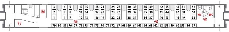 Схема общего вагона