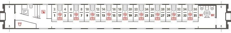Схема купейного вагона