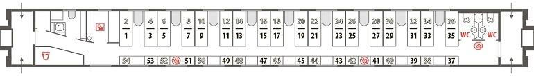 Схема плацкартного вагона