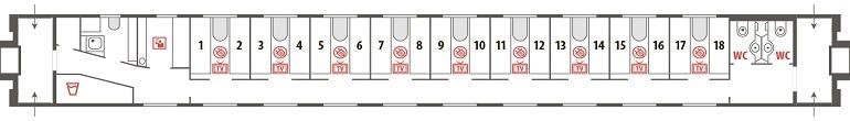 Схема спального вагона (СВ)